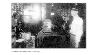 Оголошення харківських кінотеатрів в газеті «Южный край» за 1896–1916 рр.